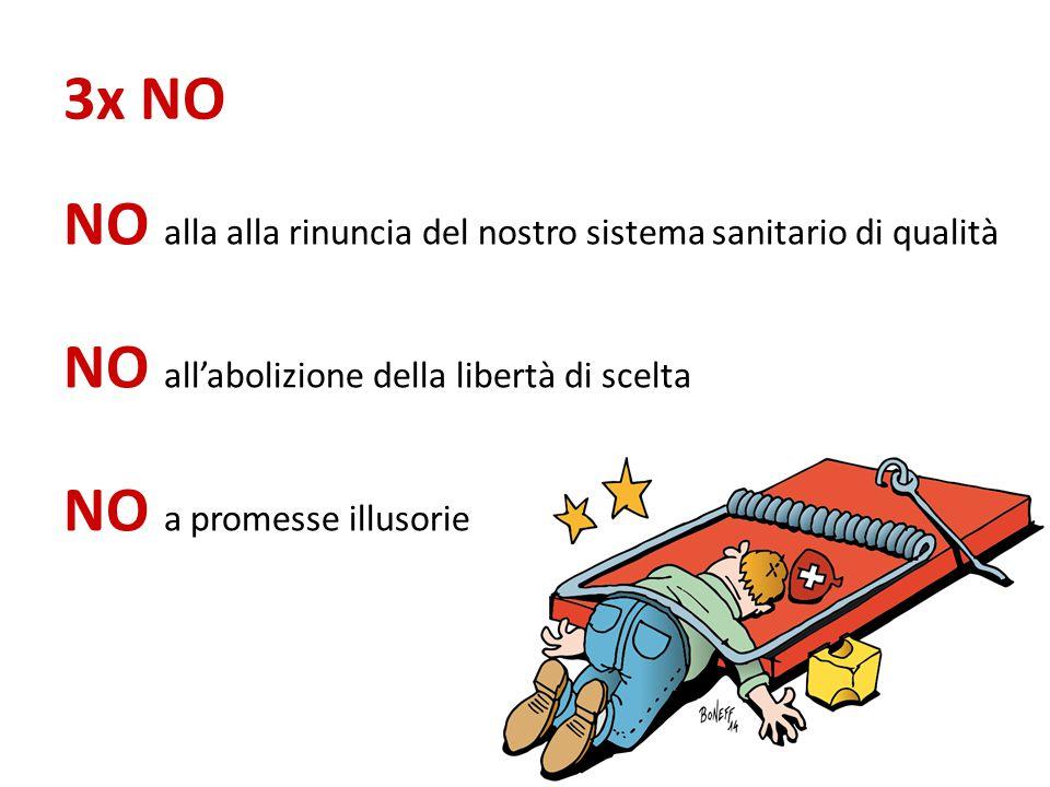 3x NO NO alla alla rinuncia del nostro sistema sanitario di qualità NO all'abolizione della libertà di scelta NO a promesse illusorie