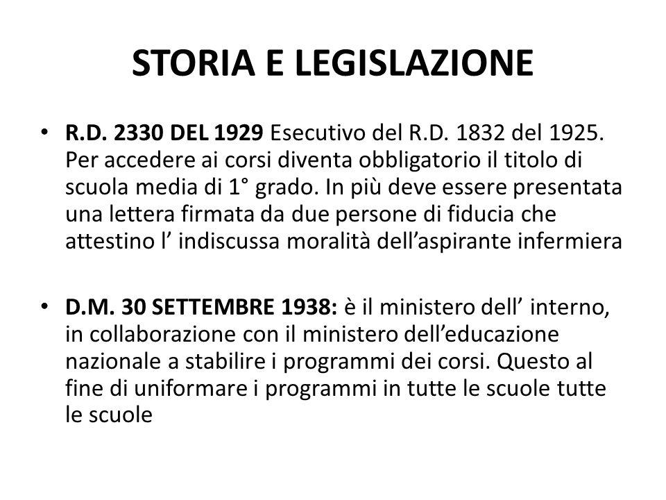 STORIA E LEGISLAZIONE R.D.1310 DEL 1940: Viene pubblicato il primo mansionario per gli infermieri.