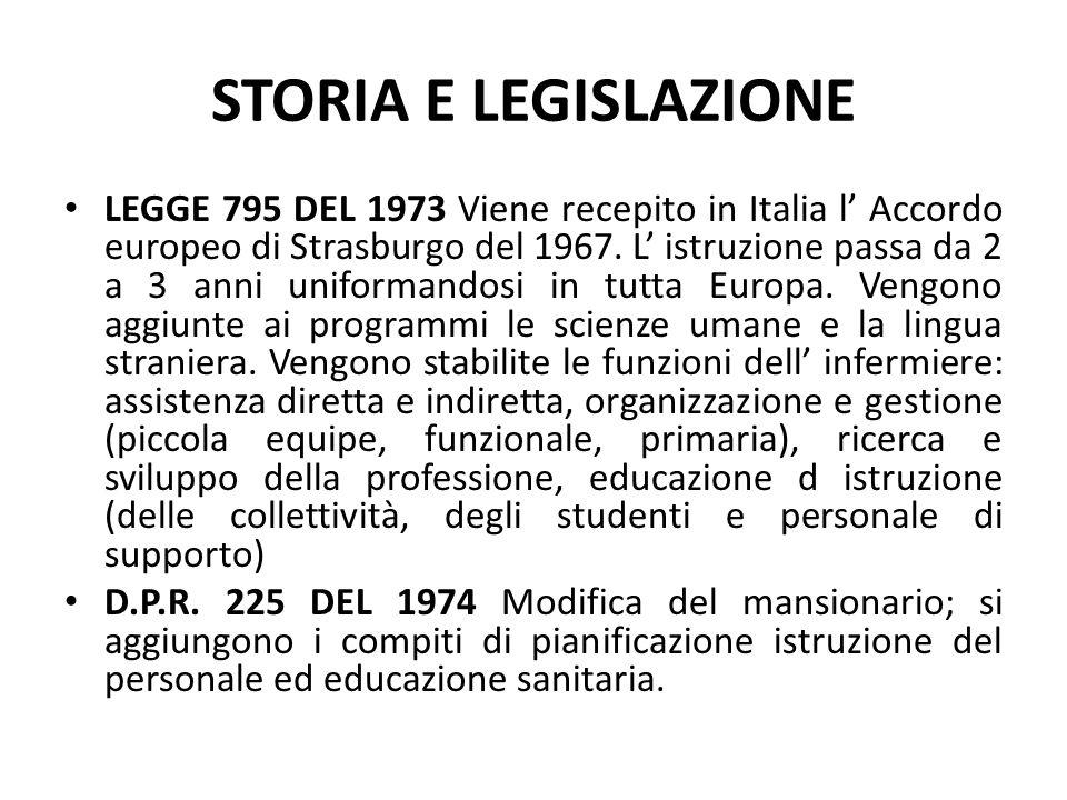 STORIA E LEGISLAZIONE LEGGE 833 DEL 1978 RIFORMA IN MATERIA SANITARIA.