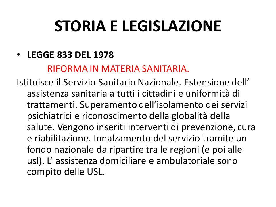 STORIA E LEGISLAZIONE D.Lgs.502 DEL 1992 RIORDINO DISCIPLINA IN MATERIA SANITARIA.