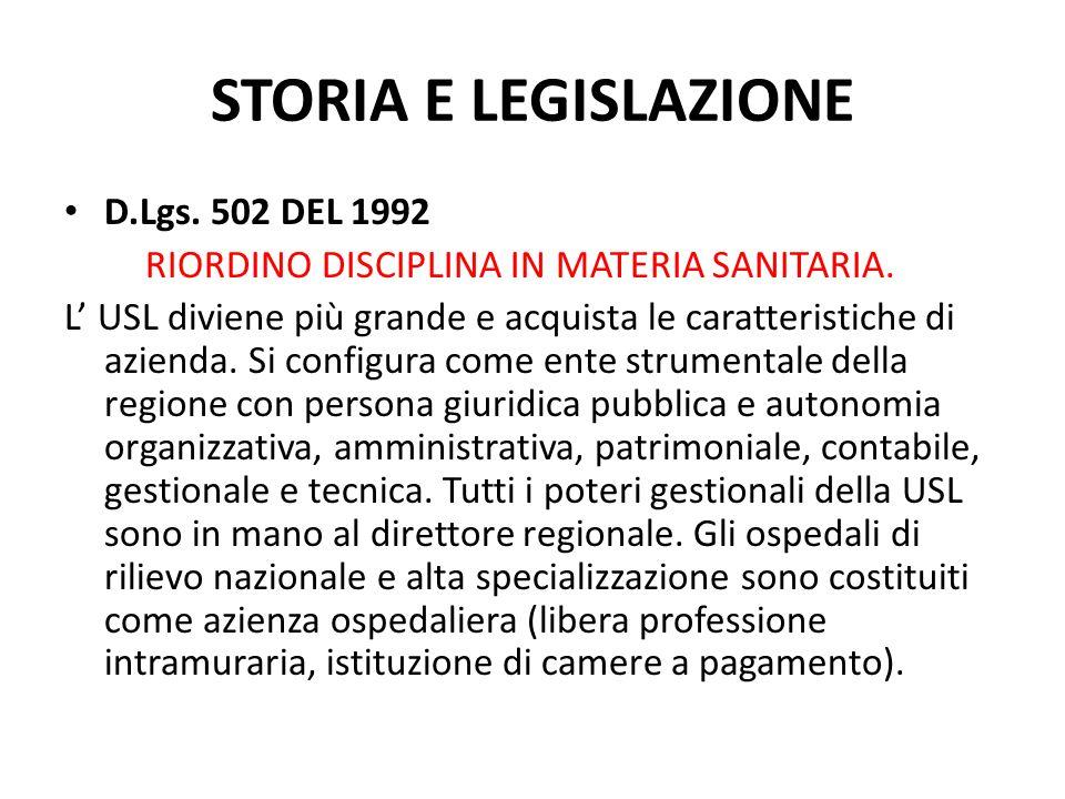 STORIA E LEGISLAZIONE D.P.R.761 DEL 1979 Definisce lo stato giuridico del personale delle USL.