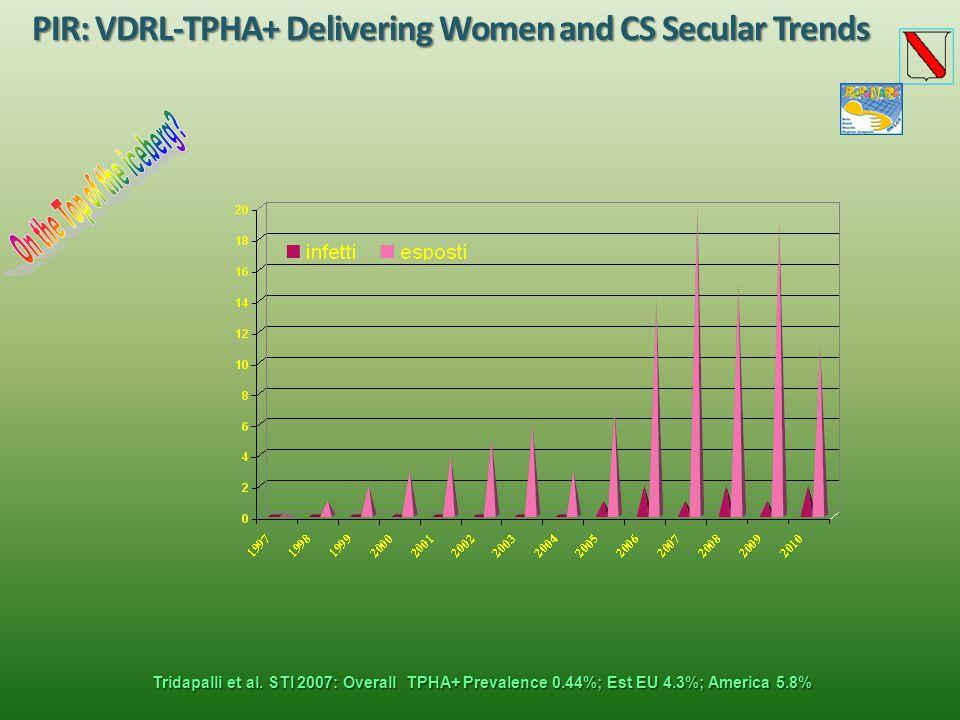 PIR: VDRL-TPHA+ Delivering Women and CS Secular Trends Tridapalli et al.