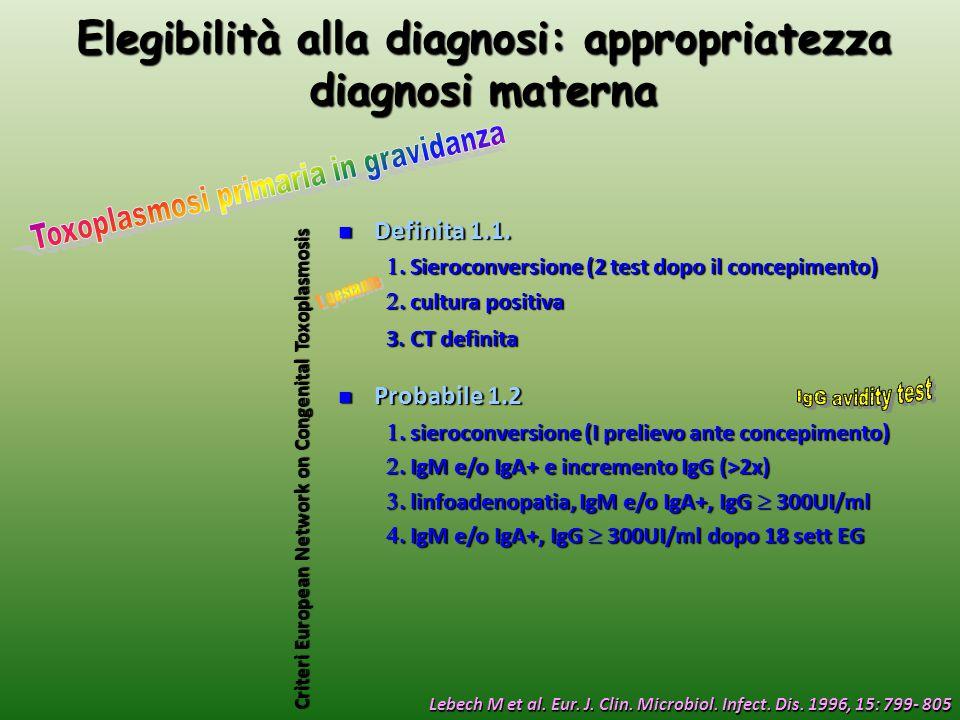 Elegibilità alla diagnosi: appropriatezza diagnosi materna Definita 1.1.
