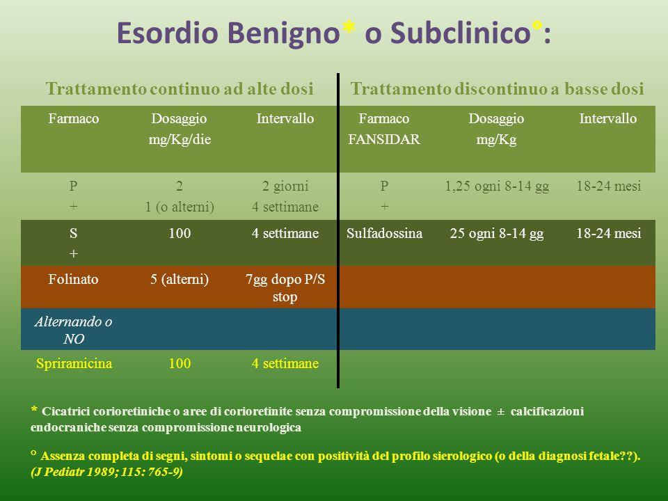 Trattamento continuo ad alte dosiTrattamento discontinuo a basse dosi FarmacoDosaggio mg/Kg/die IntervalloFarmaco FANSIDAR Dosaggio mg/Kg Intervallo P+P+ 2 1 (o alterni) 2 giorni 4 settimane P+P+ 1,25 ogni 8-14 gg18-24 mesi S+S+ 1004 settimaneSulfadossina25 ogni 8-14 gg18-24 mesi Folinato5 (alterni)7gg dopo P/S stop Alternando o NO Spriramicina1004 settimane Esordio Benigno* o Subclinico°: * Cicatrici corioretiniche o aree di corioretinite senza compromissione della visione ± calcificazioni endocraniche senza compromissione neurologica ° Assenza completa di segni, sintomi o sequelae con positività del profilo sierologico (o della diagnosi fetale??).