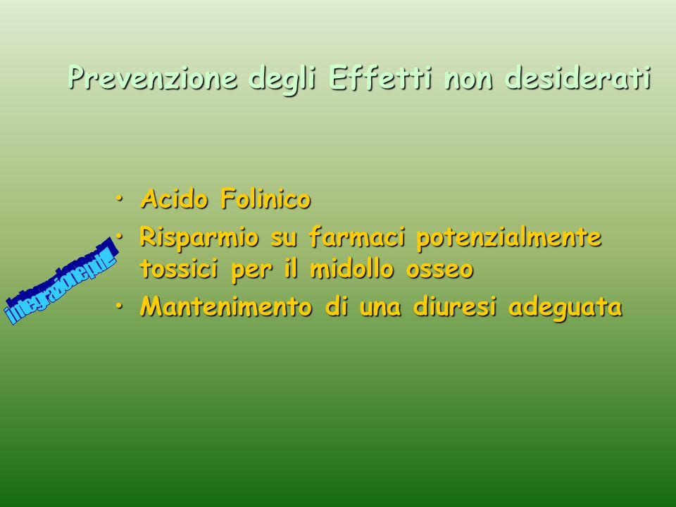 Prevenzione degli Effetti non desiderati Acido FolinicoAcido Folinico Risparmio su farmaci potenzialmente tossici per il midollo osseoRisparmio su farmaci potenzialmente tossici per il midollo osseo Mantenimento di una diuresi adeguataMantenimento di una diuresi adeguata