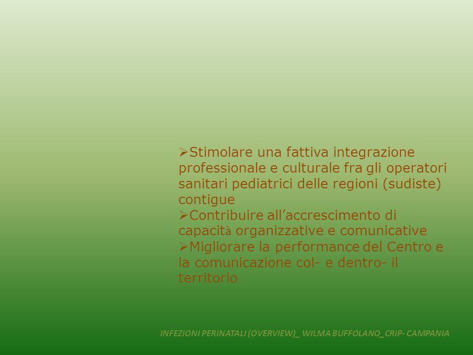  Stimolare una fattiva integrazione professionale e culturale fra gli operatori sanitari pediatrici delle regioni (sudiste) contigue  Contribuire all'accrescimento di capacit à organizzative e comunicative  Migliorare la performance del Centro e la comunicazione col- e dentro- il territorio INFEZIONI PERINATALI (OVERVIEW)_ WILMA BUFFOLANO_CRIP- CAMPANIA