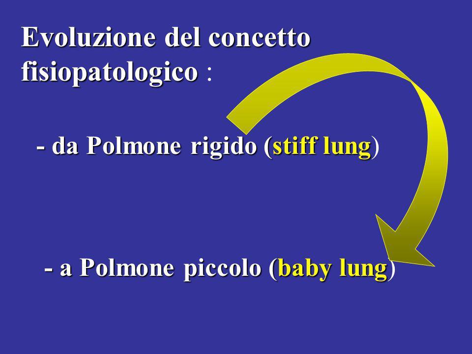 Evoluzione del concetto fisiopatologico Evoluzione del concetto fisiopatologico : - da Polmone rigido (stiff lung - da Polmone rigido (stiff lung) - a Polmone piccolo (baby lung - a Polmone piccolo (baby lung)