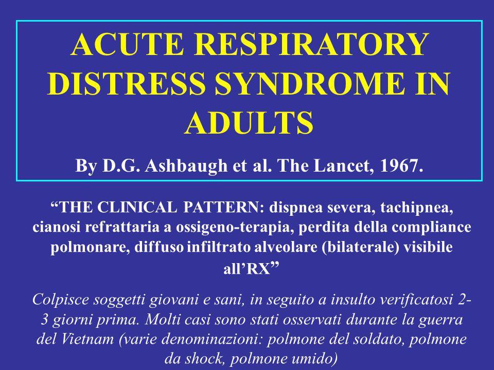 Gattinoni, L. et al. N Engl J Med 2001;345:568-573 Kaplan-Meier Estimates of Survival at Six Months