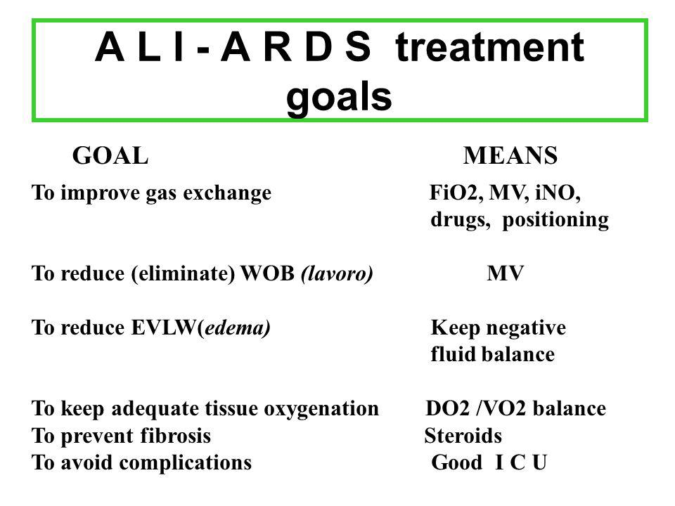 A L I - A R D S treatment goals To improve gas exchange FiO2, MV, iNO, drugs, positioning To reduce (eliminate) WOB (lavoro) MV To reduce EVLW(edema)