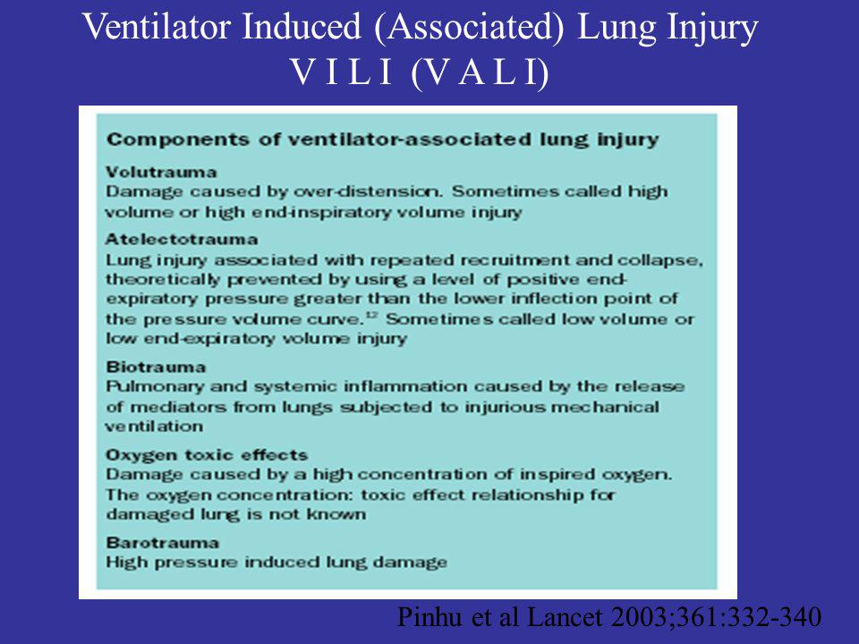 Pinhu et al Lancet 2003;361:332-340 Ventilator Induced (Associated) Lung Injury V I L I (V A L I)