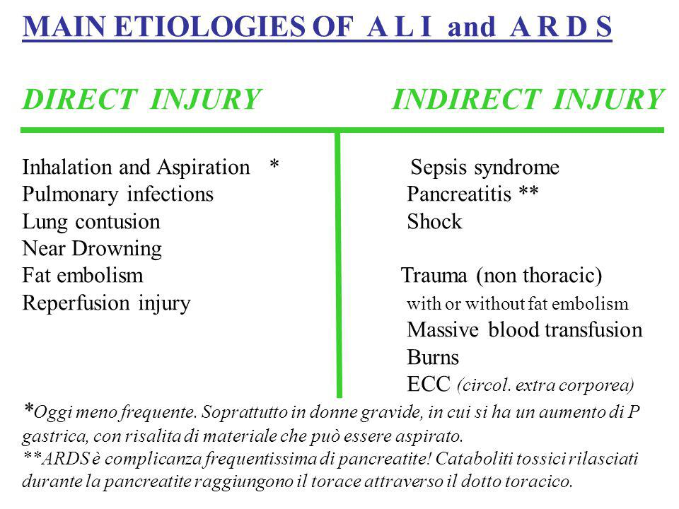 MAIN ETIOLOGIES OF A L I and A R D S DIRECT INJURY INDIRECT INJURY Inhalation and Aspiration * Sepsis syndrome Pulmonary infections Pancreatitis ** Lu