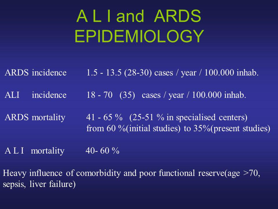 A L I and ARDS EPIDEMIOLOGY ARDS incidence1.5 - 13.5 (28-30) cases / year / 100.000 inhab. ALI incidence18 - 70 (35) cases / year / 100.000 inhab. ARD