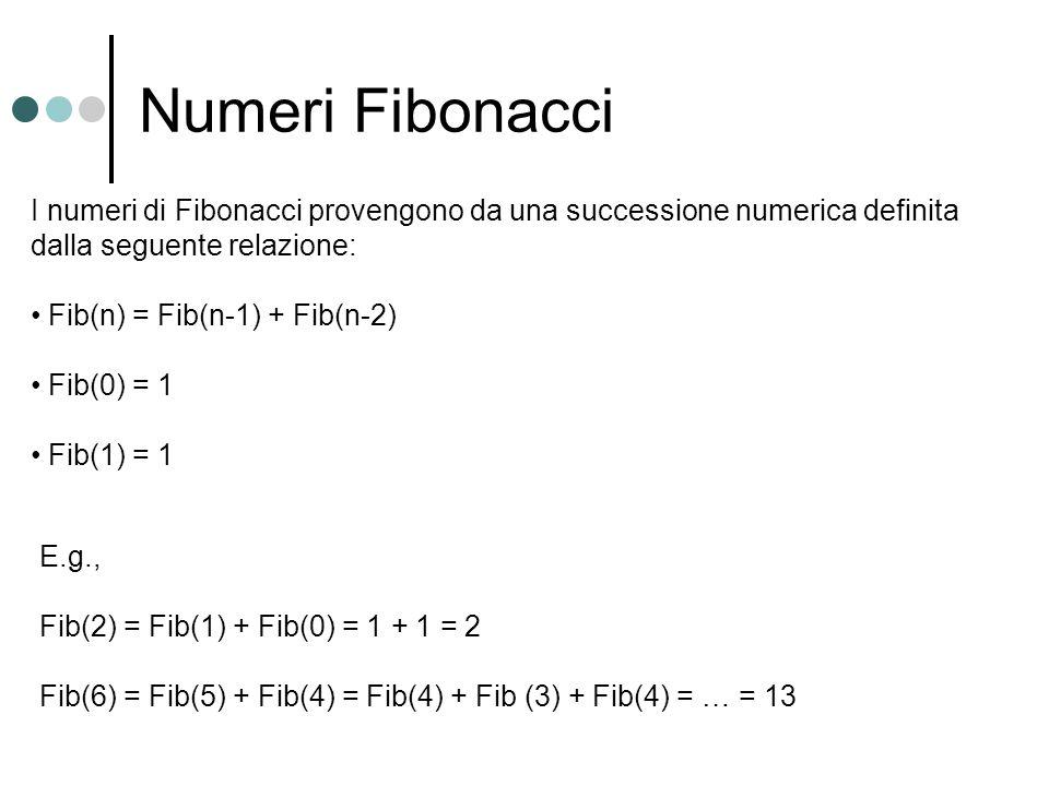 Numeri Fibonacci I numeri di Fibonacci provengono da una successione numerica definita dalla seguente relazione: Fib(n) = Fib(n-1) + Fib(n-2) Fib(0) = 1 Fib(1) = 1 E.g., Fib(2) = Fib(1) + Fib(0) = 1 + 1 = 2 Fib(6) = Fib(5) + Fib(4) = Fib(4) + Fib (3) + Fib(4) = … = 13