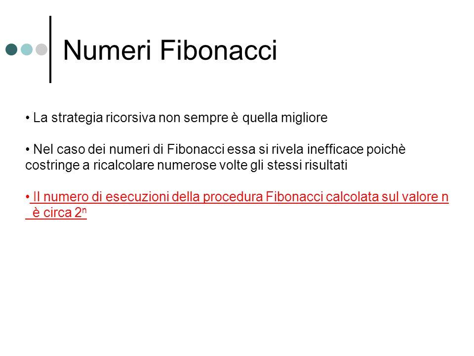 Numeri Fibonacci La strategia ricorsiva non sempre è quella migliore Nel caso dei numeri di Fibonacci essa si rivela inefficace poichè costringe a ricalcolare numerose volte gli stessi risultati Il numero di esecuzioni della procedura Fibonacci calcolata sul valore n è circa 2 n