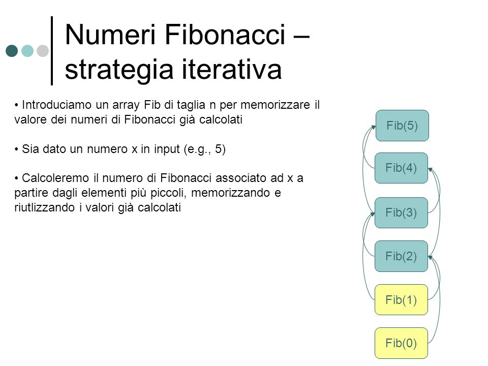 Numeri Fibonacci – strategia iterativa Fib(5) Fib(4) Fib(3) Fib(2) Fib(1) Fib(0) Introduciamo un array Fib di taglia n per memorizzare il valore dei numeri di Fibonacci già calcolati Sia dato un numero x in input (e.g., 5) Calcoleremo il numero di Fibonacci associato ad x a partire dagli elementi più piccoli, memorizzando e riutlizzando i valori già calcolati