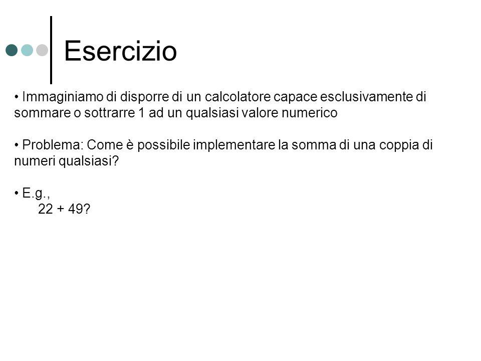Esercizio Immaginiamo di disporre di un calcolatore capace esclusivamente di sommare o sottrarre 1 ad un qualsiasi valore numerico Problema: Come è possibile implementare la somma di una coppia di numeri qualsiasi.