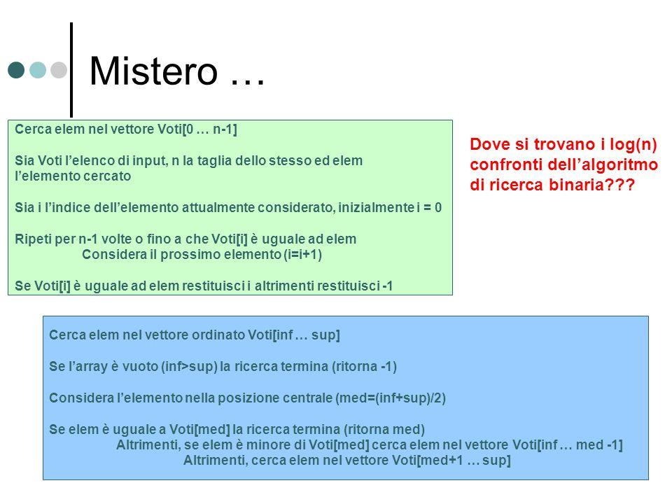 Mistero … Cerca elem nel vettore Voti[0 … n-1] Sia Voti l'elenco di input, n la taglia dello stesso ed elem l'elemento cercato Sia i l'indice dell'ele