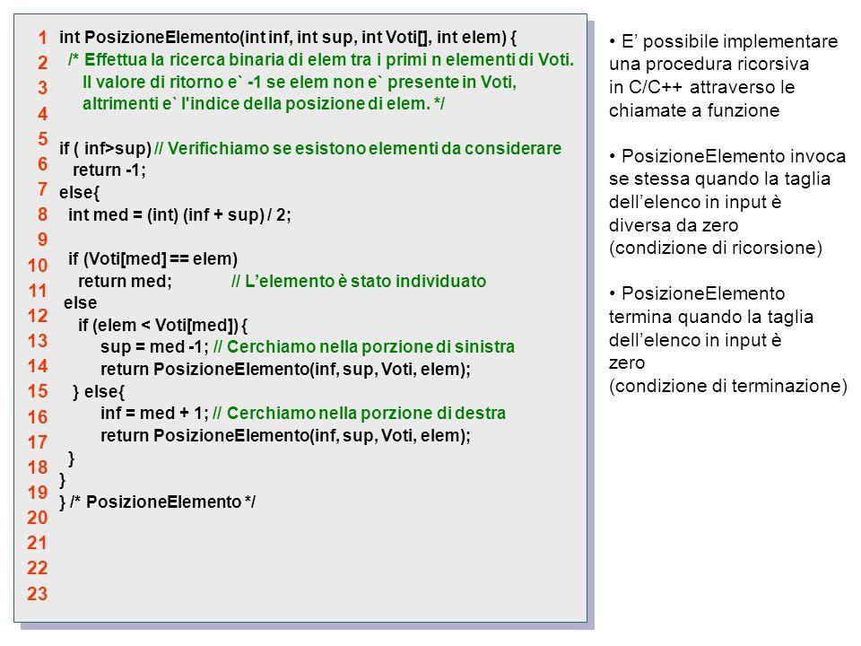 E' possibile implementare una procedura ricorsiva in C/C++ attraverso le chiamate a funzione PosizioneElemento invoca se stessa quando la taglia dell'elenco in input è diversa da zero (condizione di ricorsione) PosizioneElemento termina quando la taglia dell'elenco in input è zero (condizione di terminazione) int PosizioneElemento(int inf, int sup, int Voti[], int elem) { /* Effettua la ricerca binaria di elem tra i primi n elementi di Voti.