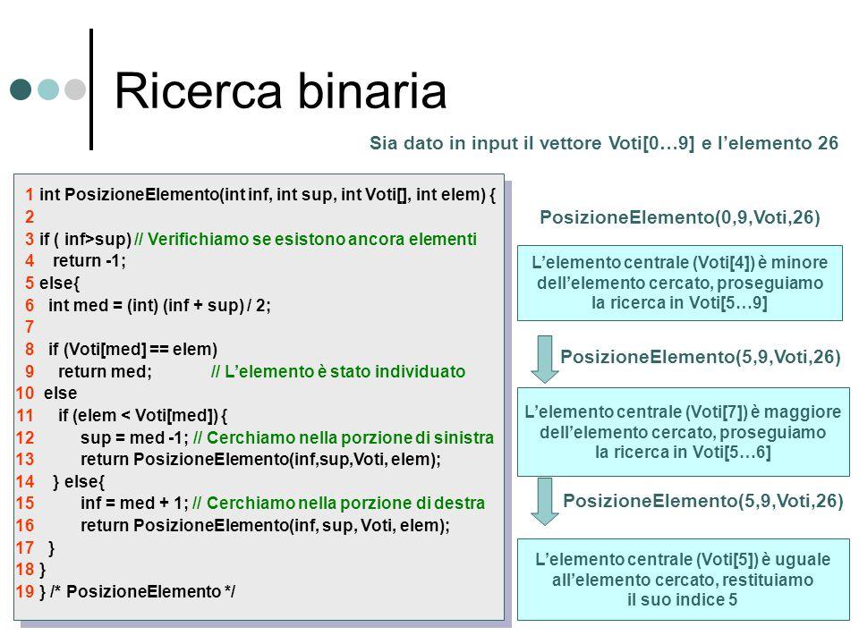 Ricerca binaria Sia dato in input il vettore Voti[0…9] e l'elemento 26 PosizioneElemento(0,9,Voti,26) L'elemento centrale (Voti[4]) è minore dell'elemento cercato, proseguiamo la ricerca in Voti[5…9] PosizioneElemento(5,9,Voti,26) L'elemento centrale (Voti[7]) è maggiore dell'elemento cercato, proseguiamo la ricerca in Voti[5…6] PosizioneElemento(5,9,Voti,26) L'elemento centrale (Voti[5]) è uguale all'elemento cercato, restituiamo il suo indice 5 int PosizioneElemento(int inf, int sup, int Voti[], int elem) { if ( inf>sup) // Verifichiamo se esistono ancora elementi return -1; else{ int med = (int) (inf + sup) / 2; if (Voti[med] == elem) return med; // L'elemento è stato individuato else if (elem < Voti[med]) { sup = med -1; // Cerchiamo nella porzione di sinistra return PosizioneElemento(inf,sup,Voti, elem); } else{ inf = med + 1; // Cerchiamo nella porzione di destra return PosizioneElemento(inf, sup, Voti, elem); } } } /* PosizioneElemento */ 1 2 3 4 5 6 7 8 9 10 11 12 13 14 15 16 17 18 19