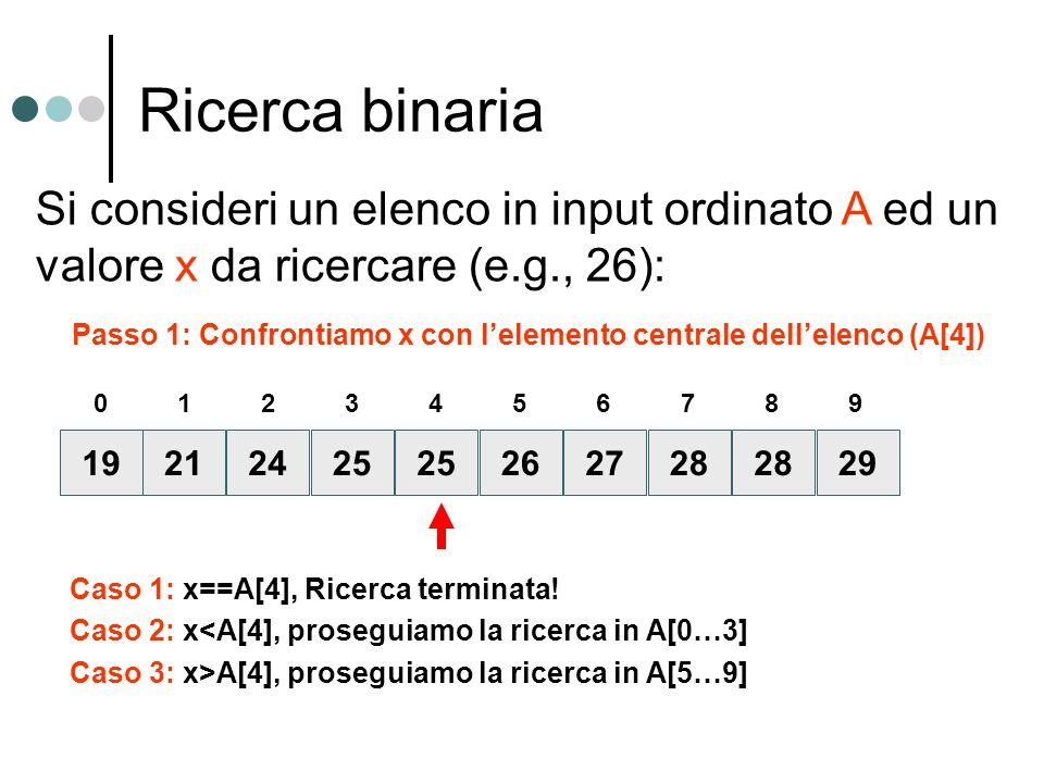 Ricerca binaria Si consideri un elenco in input ordinato A ed un valore x da ricercare (e.g., 26): 192425 262728 2921 Passo 1: Confrontiamo x con l'el