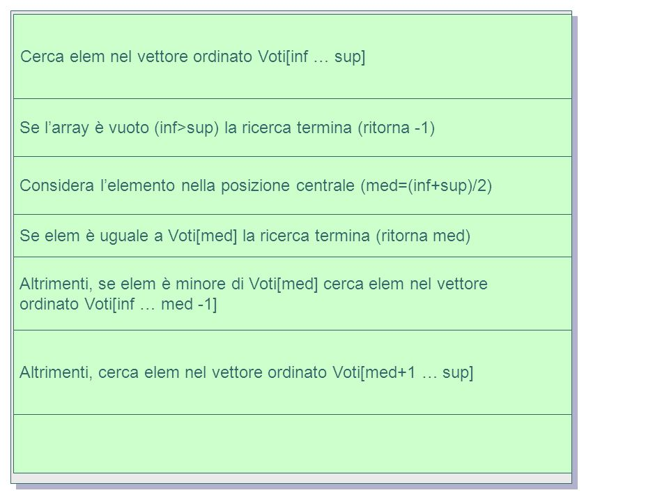 int PosizioneElemento(int inf, int sup, int Voti[], int elem) { /* Effettua la ricerca binaria di elem tra i primi n elementi di Voti. Il valore di ri