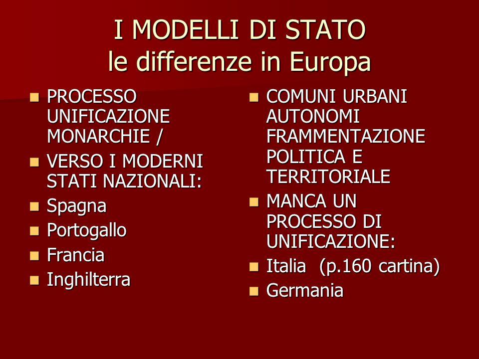 I MODELLI DI STATO le differenze in Europa PROCESSO UNIFICAZIONE MONARCHIE / PROCESSO UNIFICAZIONE MONARCHIE / VERSO I MODERNI STATI NAZIONALI: VERSO