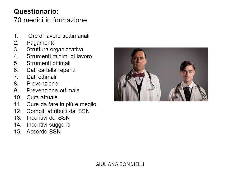 Questionario: 70 medici in formazione 1.