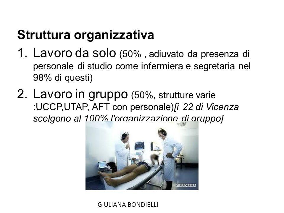 Struttura organizzativa 1.Lavoro da solo (50%, adiuvato da presenza di personale di studio come infermiera e segretaria nel 98% di questi) 2.Lavoro in gruppo (50%, strutture varie :UCCP,UTAP, AFT con personale)[i 22 di Vicenza scelgono al 100% l'organizzazione di gruppo] GIULIANA BONDIELLI