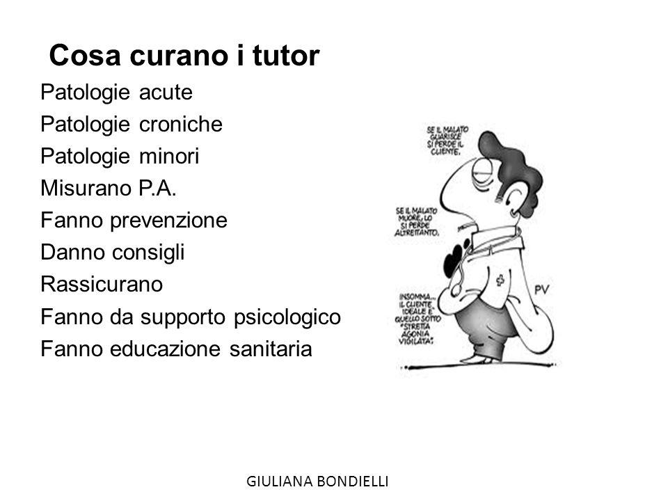 Cosa curano i tutor Patologie acute Patologie croniche Patologie minori Misurano P.A.