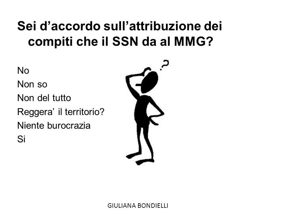 Sei d'accordo sull'attribuzione dei compiti che il SSN da al MMG.