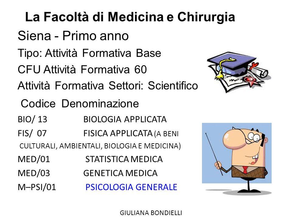 La Facoltà di Medicina e Chirurgia Siena - Primo anno Tipo: Attività Formativa Base CFU Attività Formativa 60 Attività Formativa Settori: Scientifico CodiceDenominazione BIO/ 13 BIOLOGIA APPLICATA FIS/ 07 FISICA APPLICATA (A BENI CULTURALI, AMBIENTALI, BIOLOGIA E MEDICINA) MED/01 STATISTICA MEDICA MED/03 GENETICA MEDICA M–PSI/01 PSICOLOGIA GENERALE GIULIANA BONDIELLI