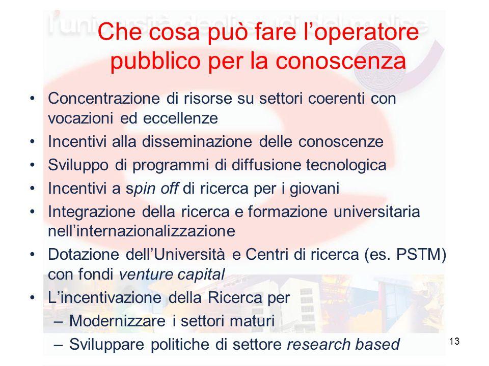 13 Che cosa può fare l'operatore pubblico per la conoscenza Concentrazione di risorse su settori coerenti con vocazioni ed eccellenze Incentivi alla d