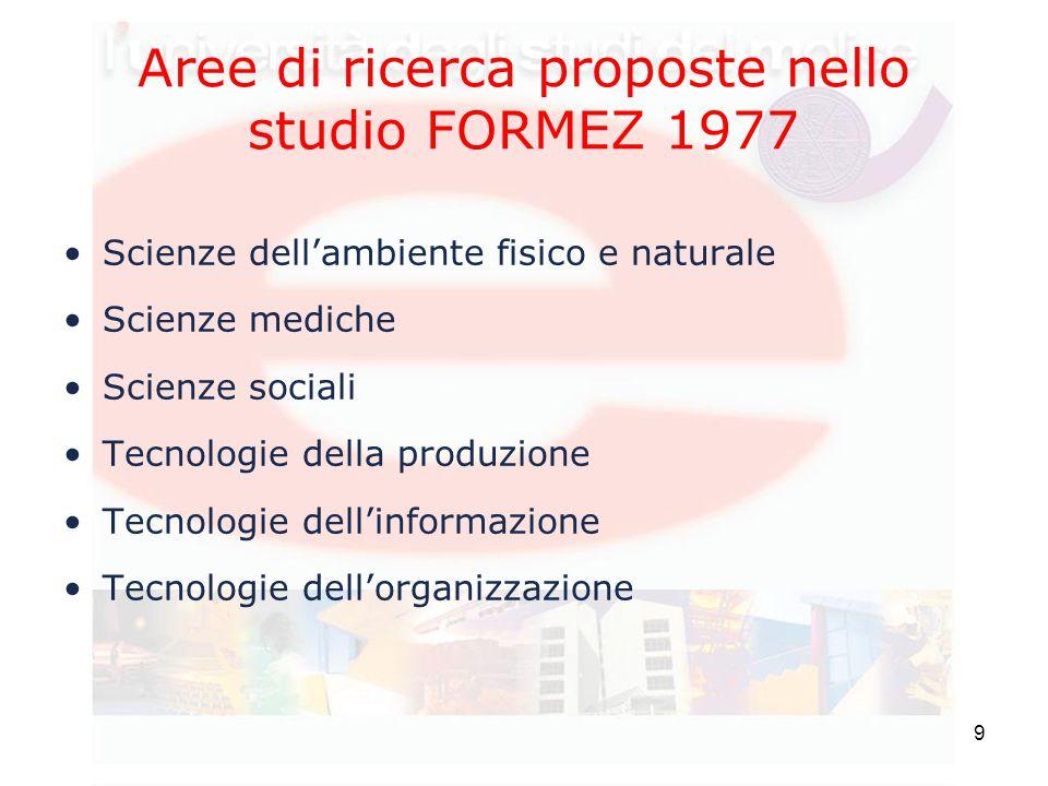 9 Aree di ricerca proposte nello studio FORMEZ 1977 Scienze dell'ambiente fisico e naturale Scienze mediche Scienze sociali Tecnologie della produzione Tecnologie dell'informazione Tecnologie dell'organizzazione