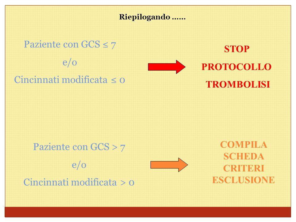 Riepilogando …… Paziente con GCS ≤ 7 e/o Cincinnati modificata ≤ 0 STOP PROTOCOLLO TROMBOLISI Paziente con GCS > 7 e/o Cincinnati modificata > 0 COMPI