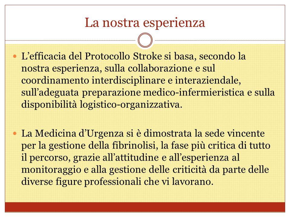 La nostra esperienza L'efficacia del Protocollo Stroke si basa, secondo la nostra esperienza, sulla collaborazione e sul coordinamento interdisciplina