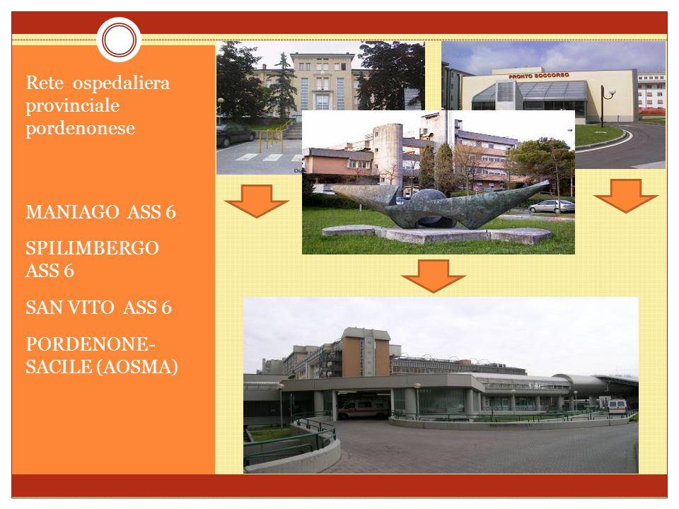 Rete ospedaliera provinciale pordenonese MANIAGO ASS 6 SPILIMBERGO ASS 6 SAN VITO ASS 6 PORDENONE- SACILE (AOSMA)