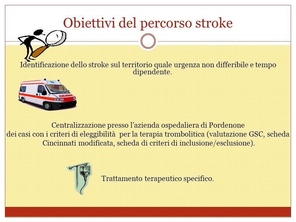 Obiettivi del percorso stroke Identificazione dello stroke sul territorio quale urgenza non differibile e tempo dipendente. Centralizzazione presso l'