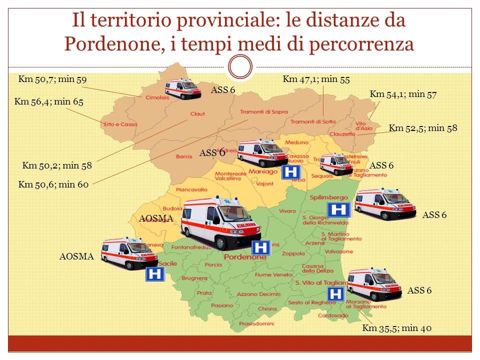 Il territorio provinciale: le distanze da Pordenone, i tempi medi di percorrenza AOSMA ASS 6 Km 56,4; min 65 Km 50,7; min 59 Km 54,1; min 57 Km 52,5;
