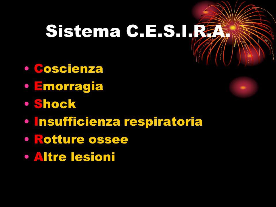 Sistema C.E.S.I.R.A. Coscienza Emorragia Shock Insufficienza respiratoria Rotture ossee Altre lesioni