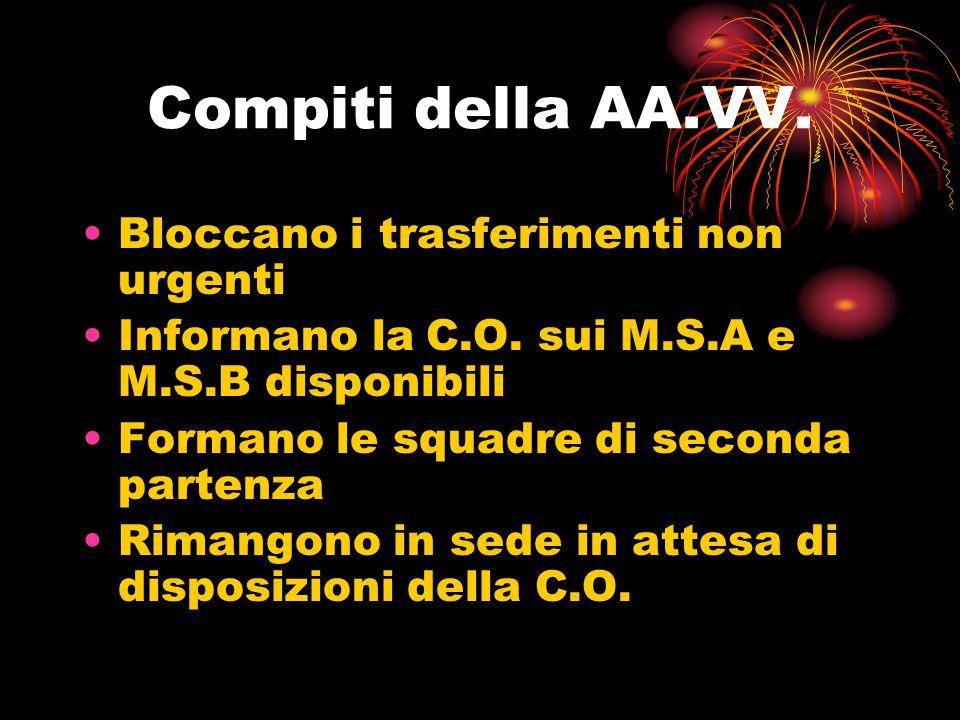 Compiti della AA.VV. Bloccano i trasferimenti non urgenti Informano la C.O. sui M.S.A e M.S.B disponibili Formano le squadre di seconda partenza Riman
