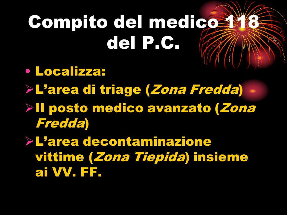 Compito del medico 118 del P.C. Localizza:  L'area di triage (Zona Fredda)  Il posto medico avanzato (Zona Fredda)  L'area decontaminazione vittime