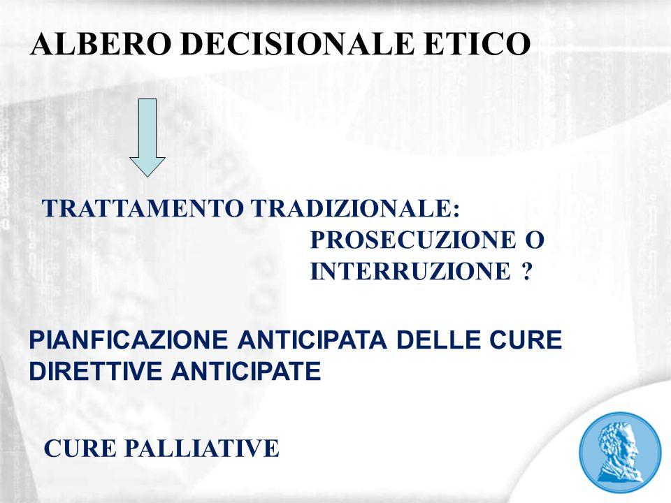 ALBERO DECISIONALE ETICO TRATTAMENTO TRADIZIONALE: PROSECUZIONE O INTERRUZIONE ? CURE PALLIATIVE PIANFICAZIONE ANTICIPATA DELLE CURE DIRETTIVE ANTICIP
