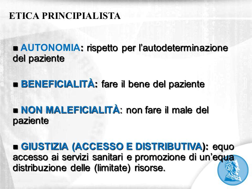 ETICA PRINCIPIALISTA : rispetto per l'autodeterminazione del paziente AUTONOMIA: rispetto per l'autodeterminazione del paziente BENEFICIALITÀ: fare il