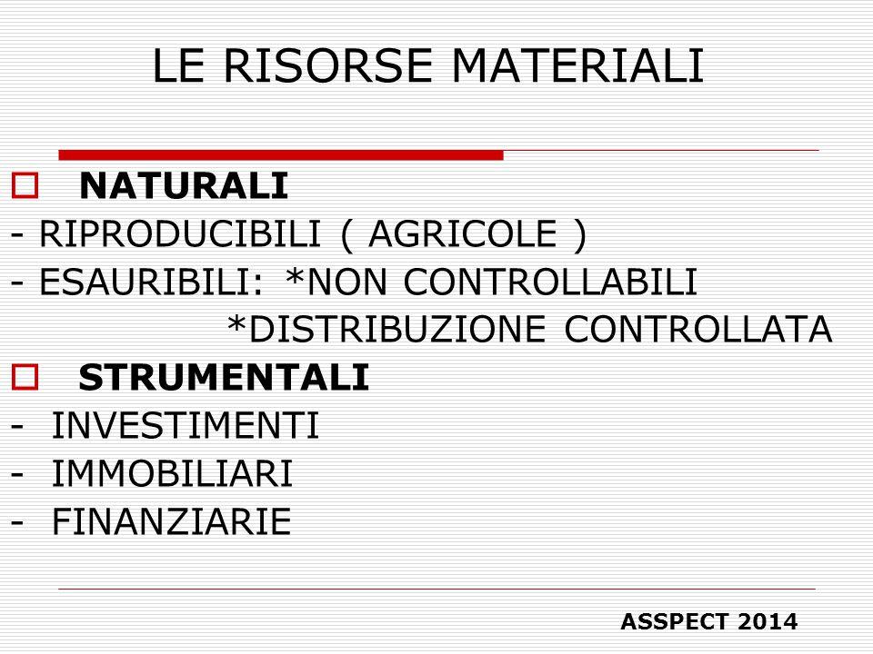 LE RISORSE MATERIALI  NATURALI - RIPRODUCIBILI ( AGRICOLE ) - ESAURIBILI: *NON CONTROLLABILI *DISTRIBUZIONE CONTROLLATA  STRUMENTALI - INVESTIMENTI - IMMOBILIARI - FINANZIARIE ASSPECT 2014