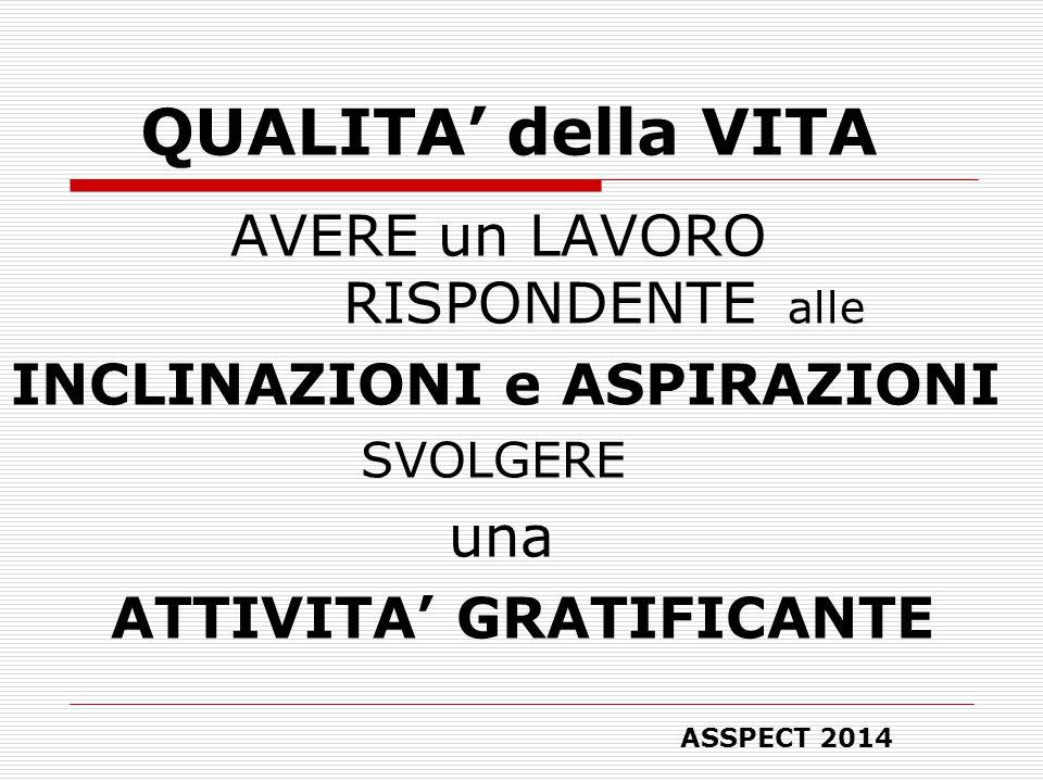 QUALITA' della VITA AVERE un LAVORO RISPONDENTE alle INCLINAZIONI e ASPIRAZIONI SVOLGERE una ATTIVITA' GRATIFICANTE ASSPECT 2014