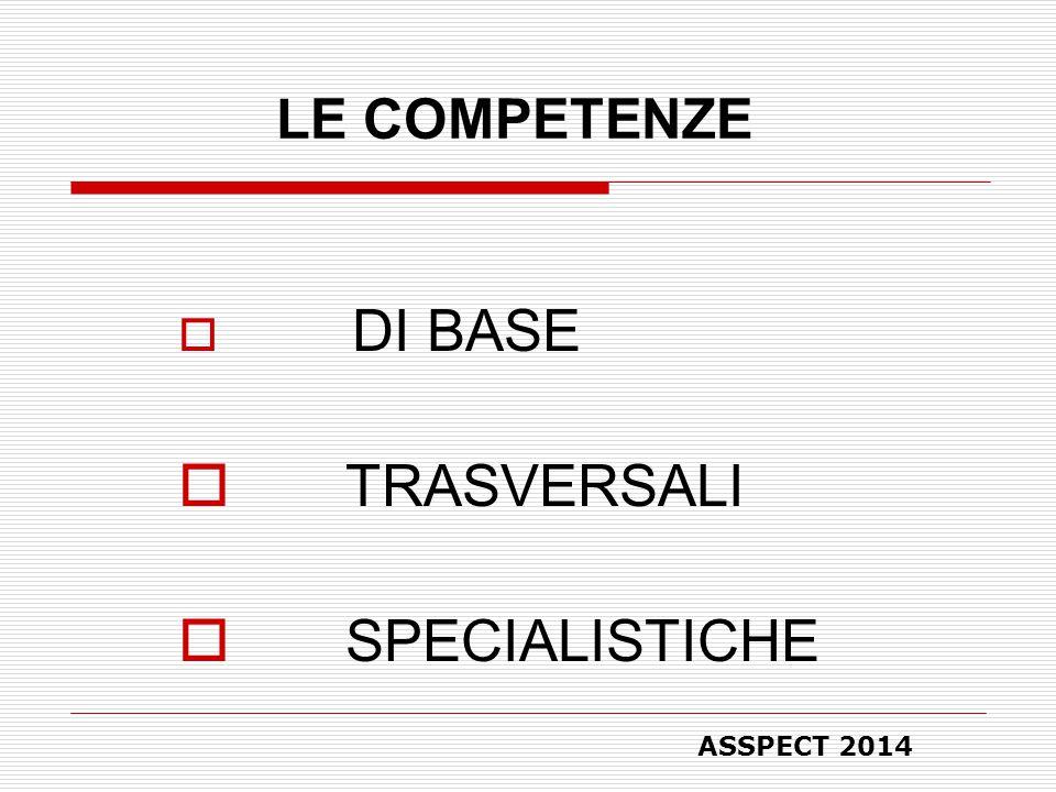 LE COMPETENZE  DI BASE  TRASVERSALI  SPECIALISTICHE ASSPECT 2014
