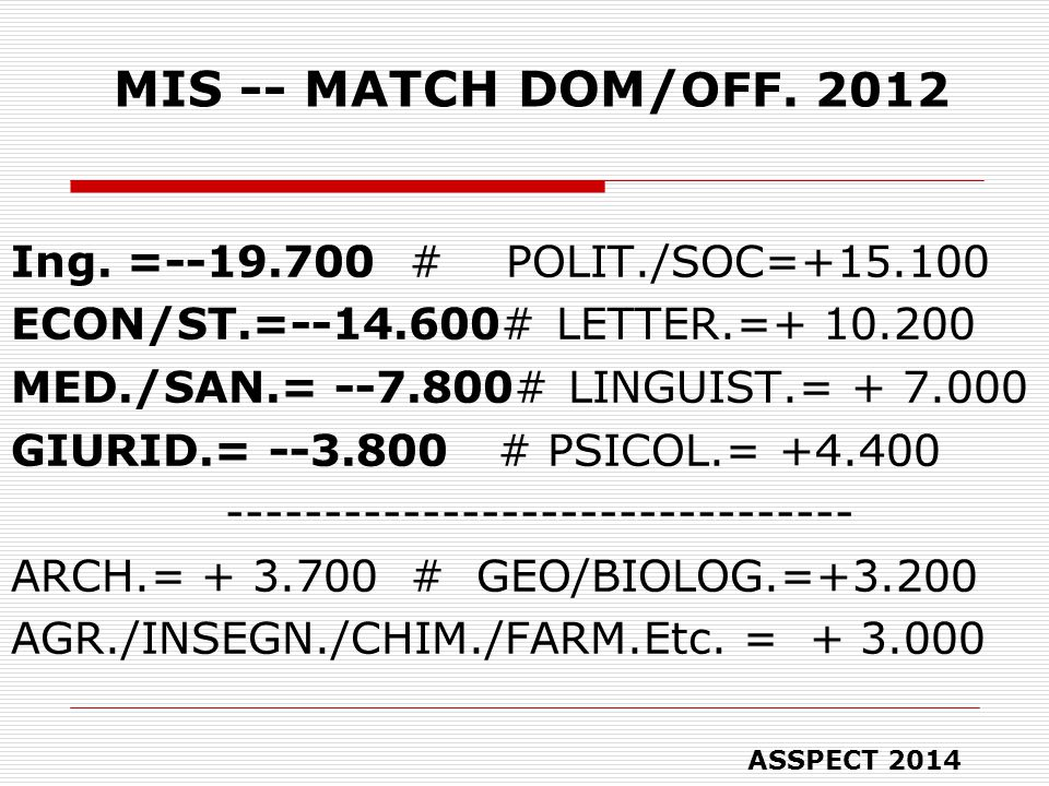 MIS -- MATCH DOM/ OFF. 2012 Ing.