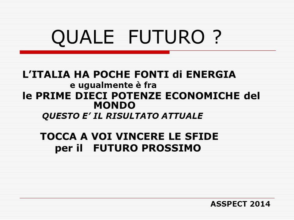 QUALE FUTURO .
