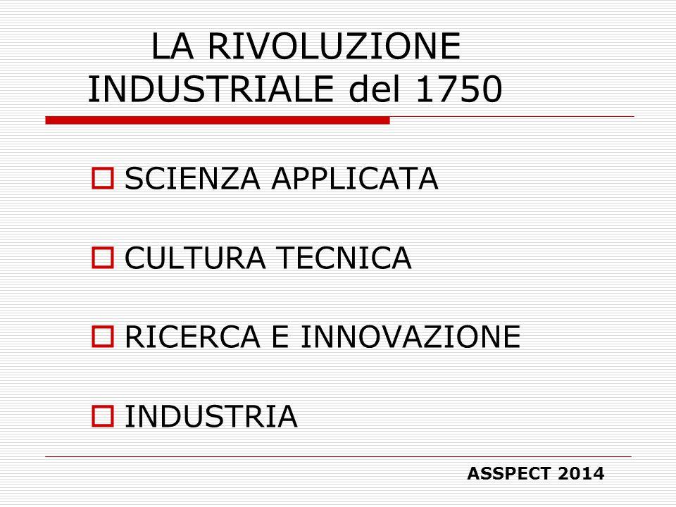 LA RIVOLUZIONE INDUSTRIALE del 1750  SCIENZA APPLICATA  CULTURA TECNICA  RICERCA E INNOVAZIONE  INDUSTRIA ASSPECT 2014