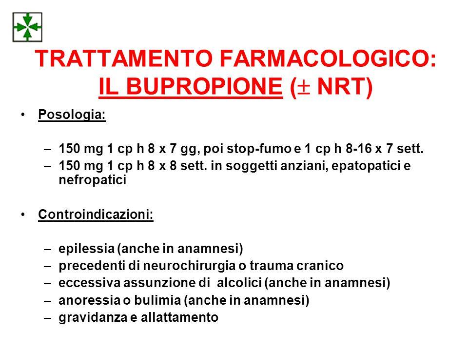 TRATTAMENTO FARMACOLOGICO: IL BUPROPIONE (  NRT) Posologia: –150 mg 1 cp h 8 x 7 gg, poi stop-fumo e 1 cp h 8-16 x 7 sett.